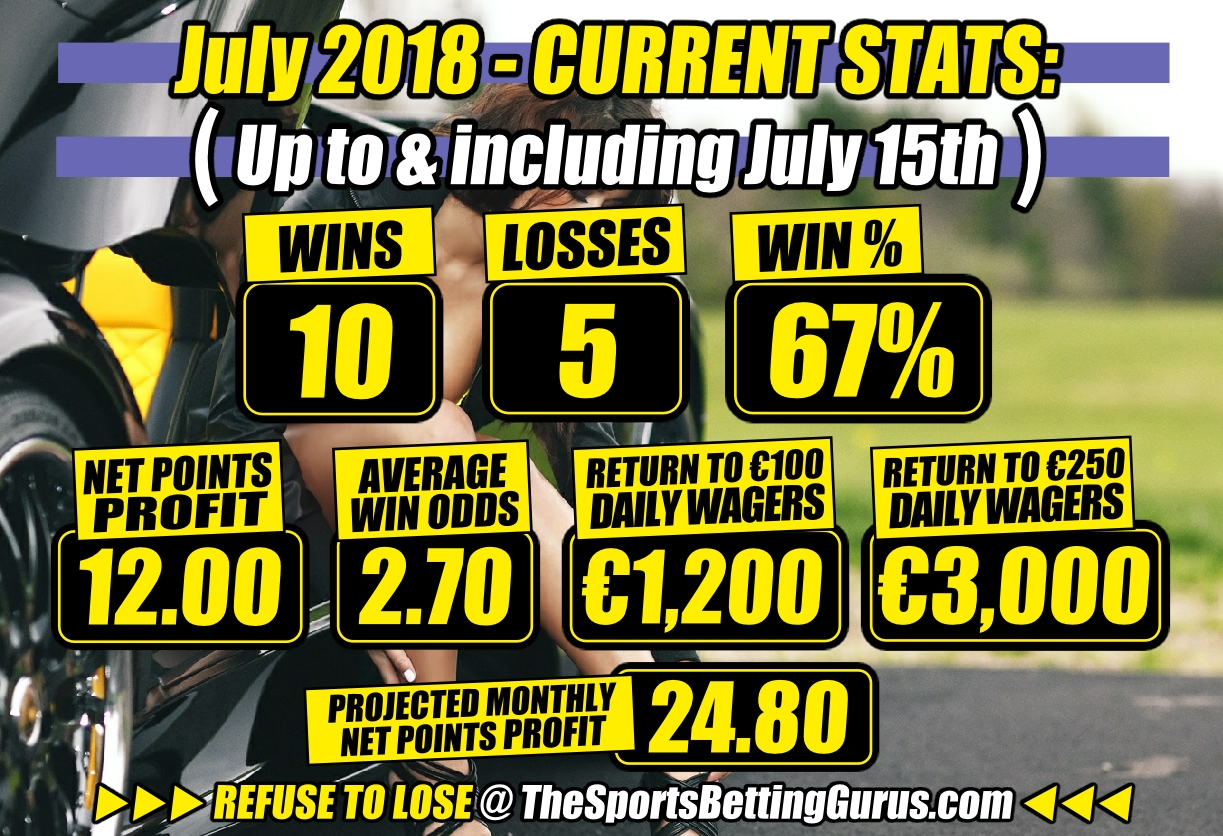 to 7-15 soccer tips football tips sports betting gurus highest win rate highest odds top rated tips