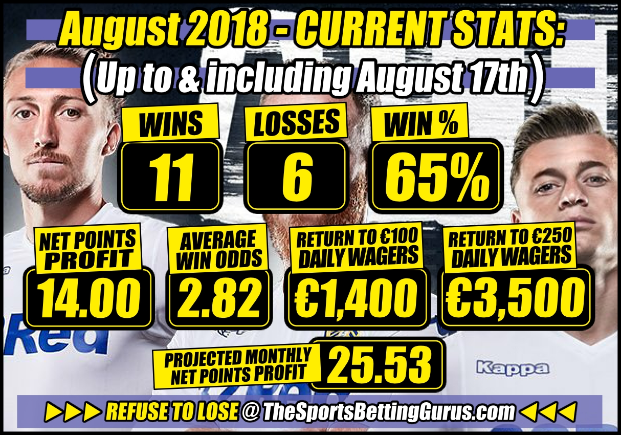 to 8-17 soccer tips football tips sports betting gurus highest win rate highest odds top rated tips